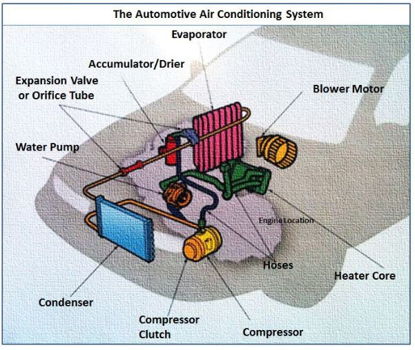 auto air conditioning system image.jpg